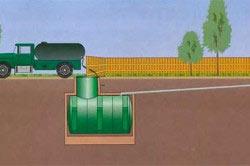 Располагать выгребную яму нужно так чтобы к ней могла беспрепятственно подъехать ассенизаторская машина