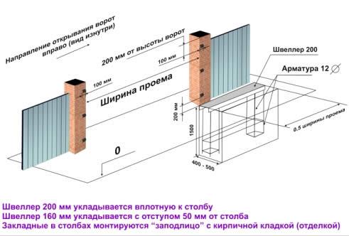 Схема для откатных ворот своими руками схема