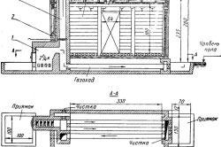 Схема отопления оранжереи