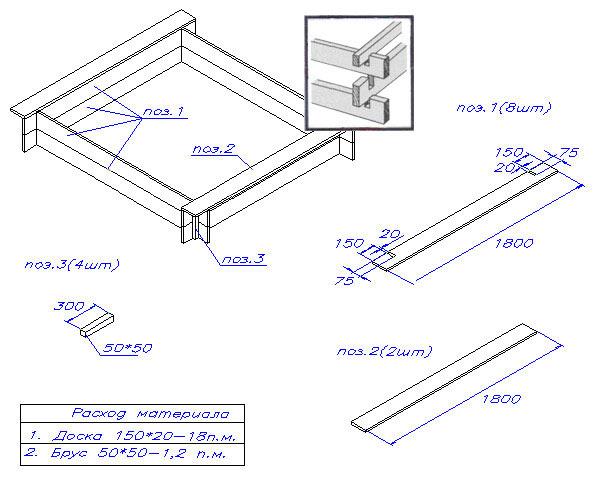 Схема изготовления деревянной