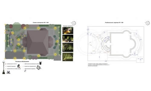 Пример плана двора частного дома