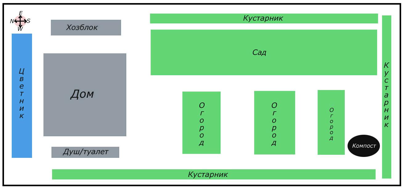 Простейшая планировка дачного участка