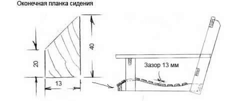 Планка для сидения вид сбоку