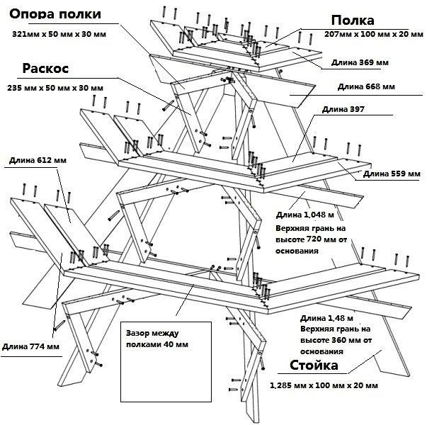 Схема полки для цветов