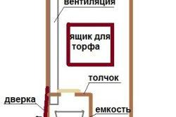 Устройство туалета с вентиляцией