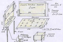 Схема изготовления разборного мангала своими руками.