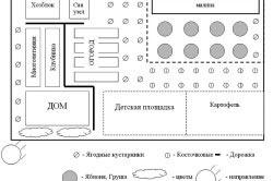 Схема планировки участка