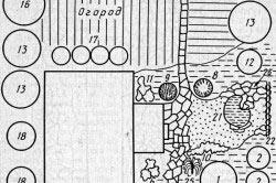 Разграничение территории садового участка