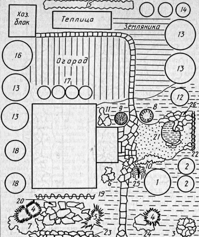 Схема разграничения территории