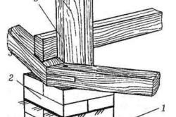 Строительство деревянной садовой