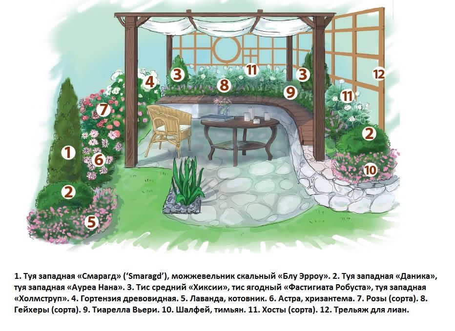 Схема встречаем гостей