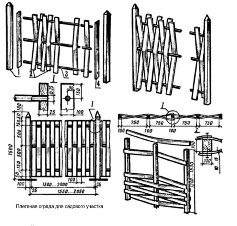 Как сделать забор плетеный из доски своими руками