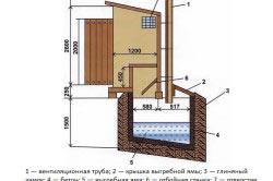 Схема устройства уличного туалета