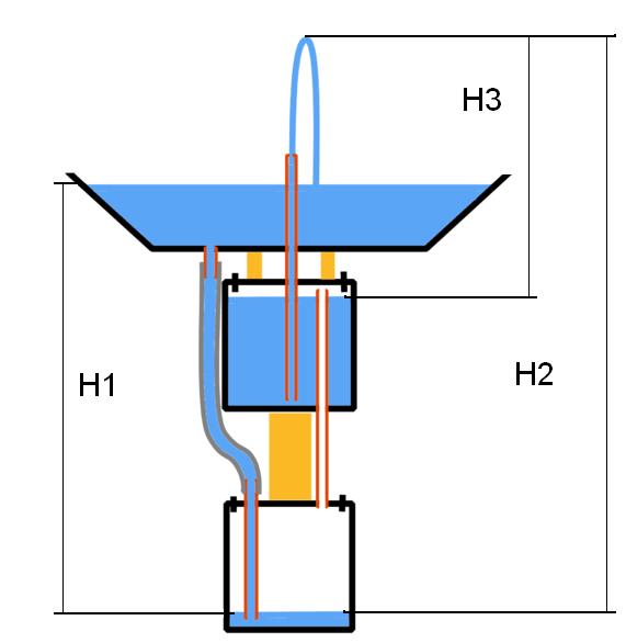 Схема комнатного фонтана
