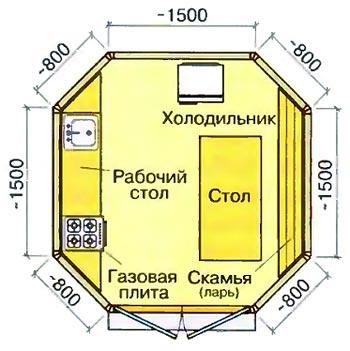 Схема восьмигранной беседки.