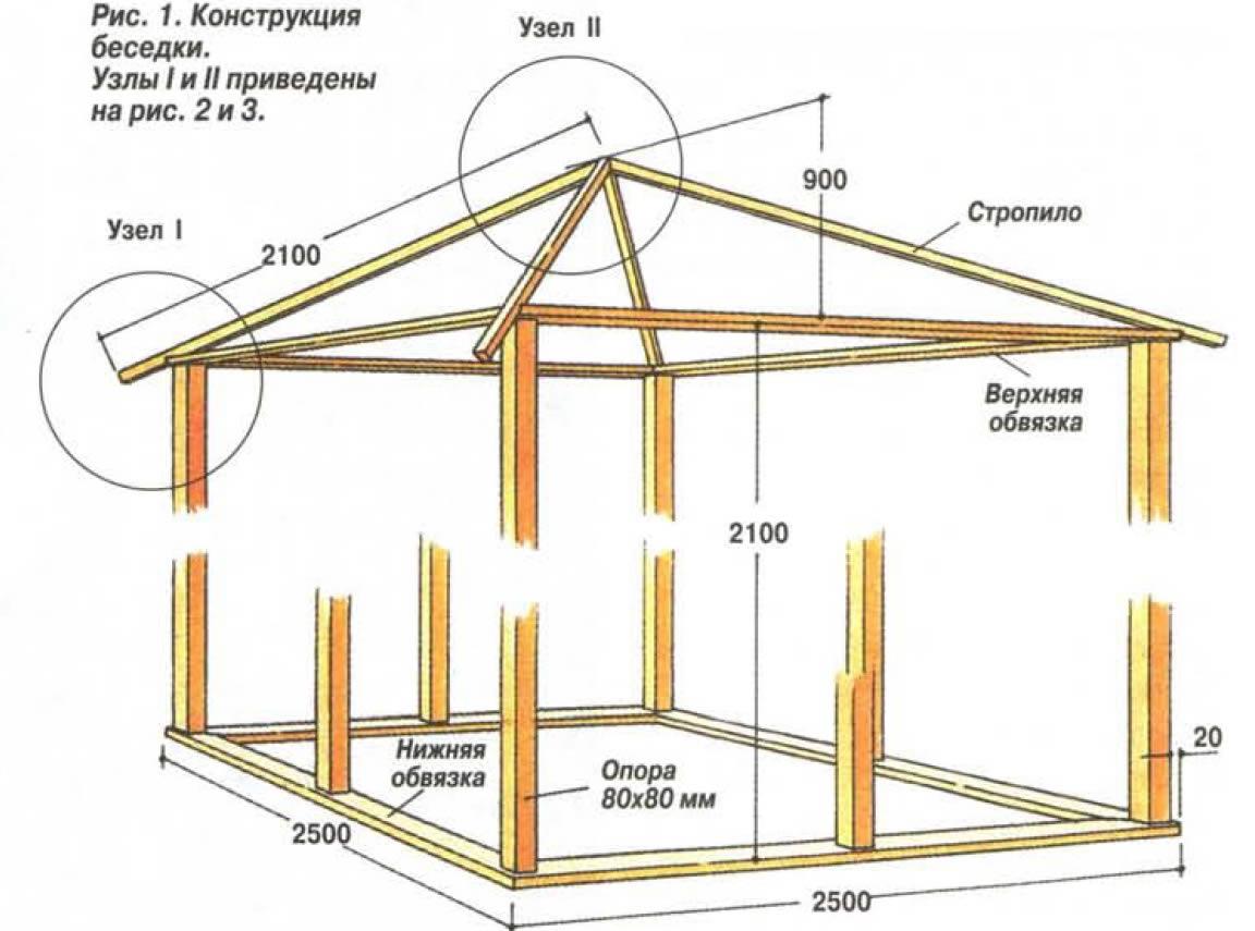 Упражнения с гантелями на бицепсы в домашних условиях 329