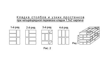 Схема обвязки твердотопливного котла с буферной емкостью