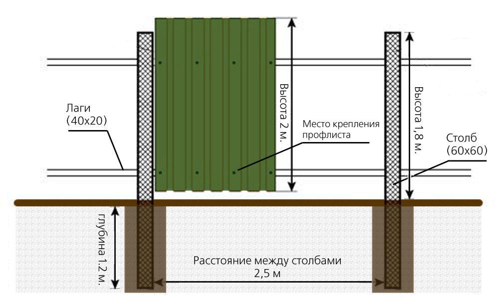 Как сделать фасад деревянного дома 704