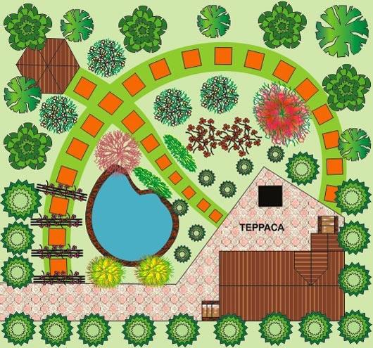 Схема озеленения ландшафта