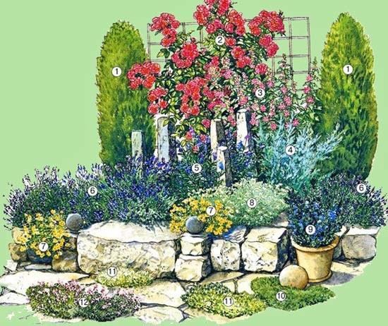 Схема цветника в саду