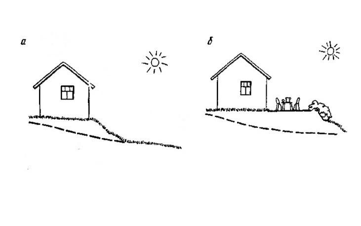 Примеры использования рельефа