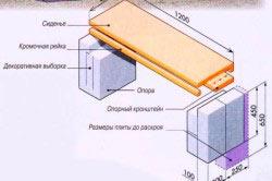 Схема конструкции скамейки