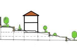Cхема террасирования склона