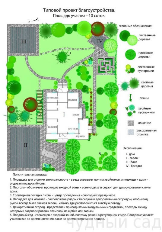 Схема планировки участка 10