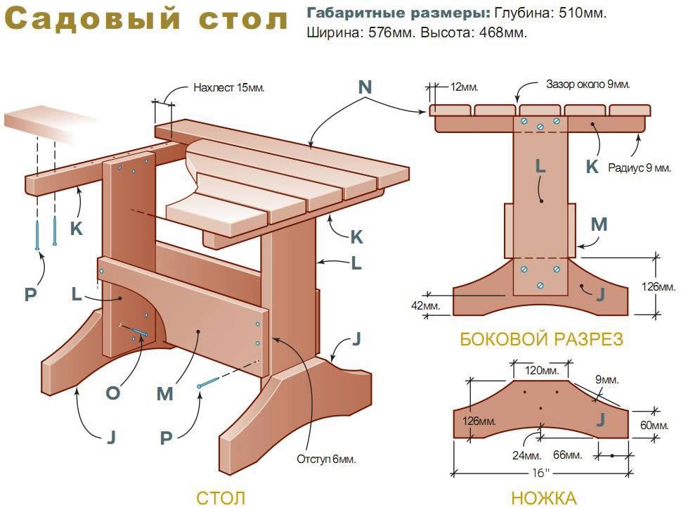 Садовая мебель своими руками чертежи и схемы сборки