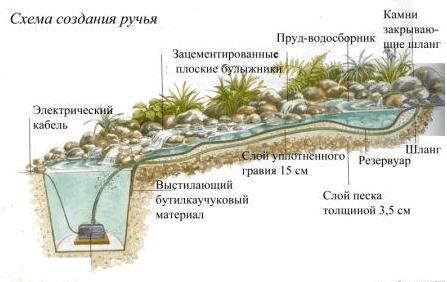 Металла гидроизоляция стыков
