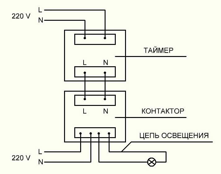 Схема освещения дачного