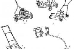 Типы устройства газонокосилок