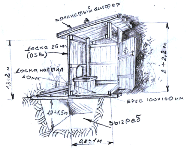 Как построить деревенский туалет видео