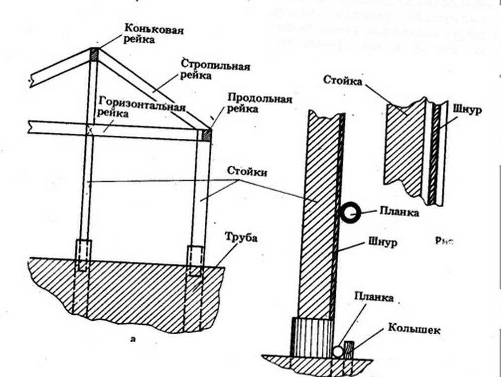Схема дачного туалета.