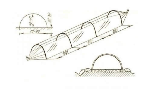 Схема тоннельного парника на проволочном каркасе