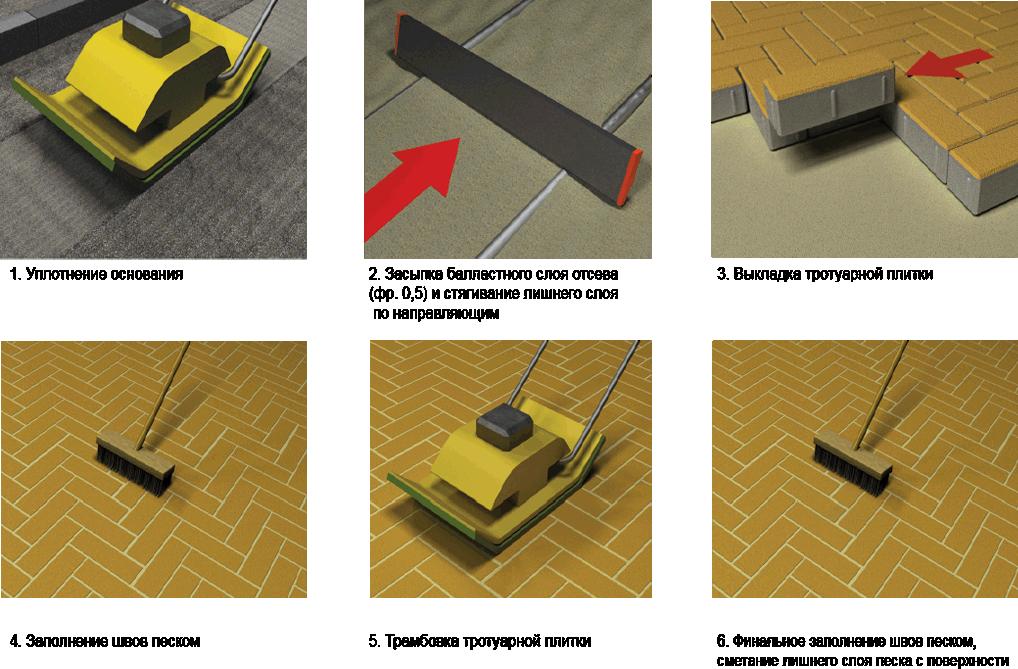 Инструкция по укладке тротуарной плитки своими руками