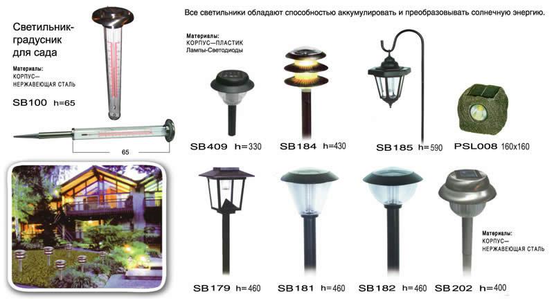 Светодиодные светильники уличного освещения своими руками