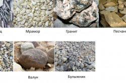 Виды камней для ландшафтного дизайна
