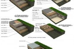 Виды укладки садовых дорожек