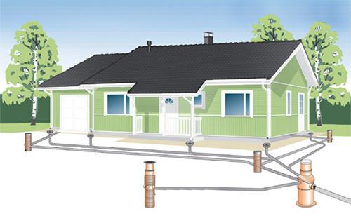Разводка системы водоснабжения может осуществляться от центральной системы водоснабжения либо от артезианского колодца.
