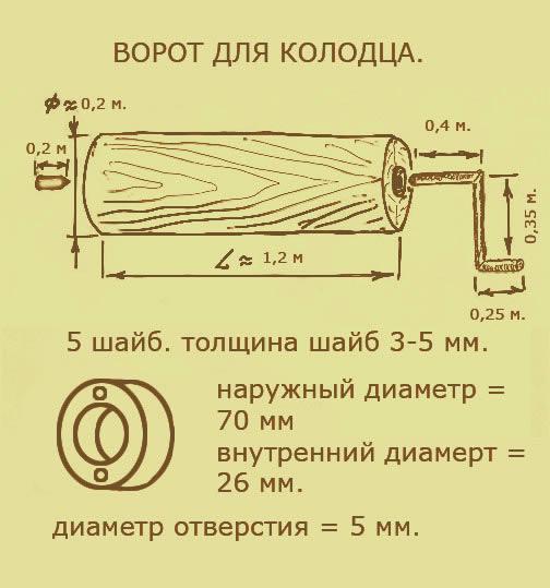Как сделать подъемный механизм для ворот