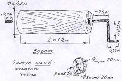 Схема ворота для подъёма воды