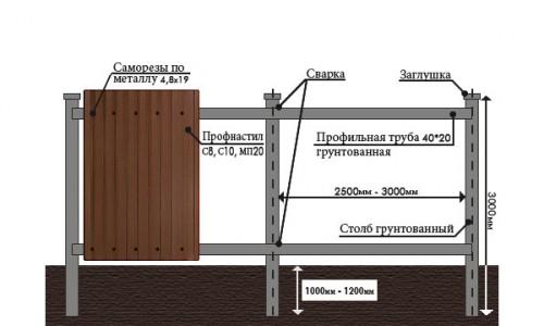 Схема расположения построек на участке 15