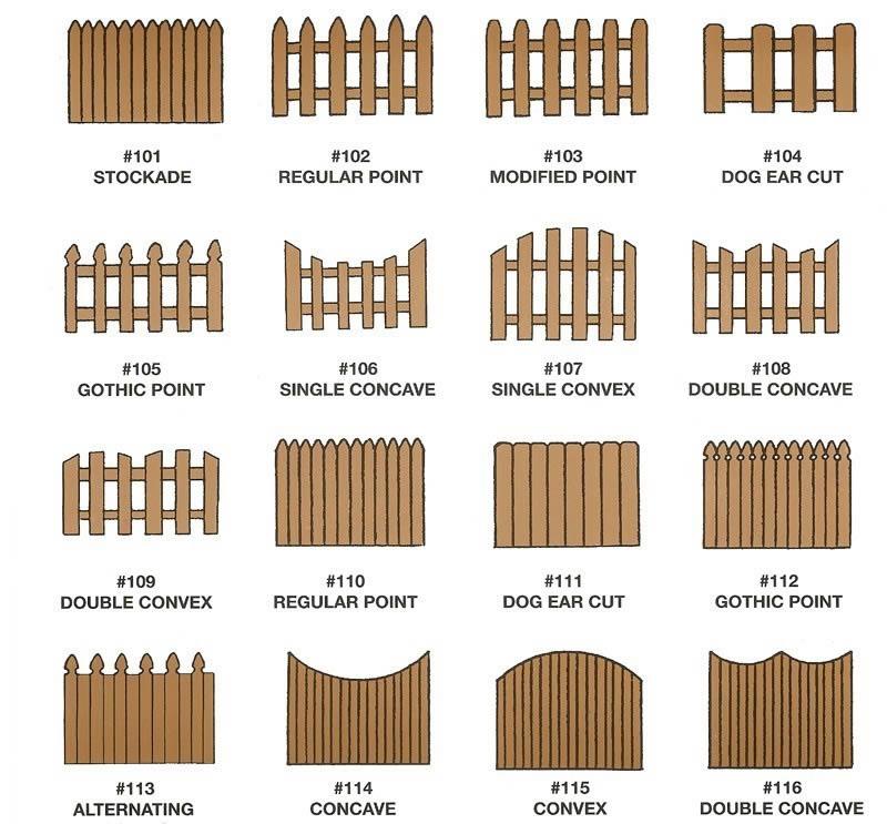 Как сделать забор из дерево своими руками