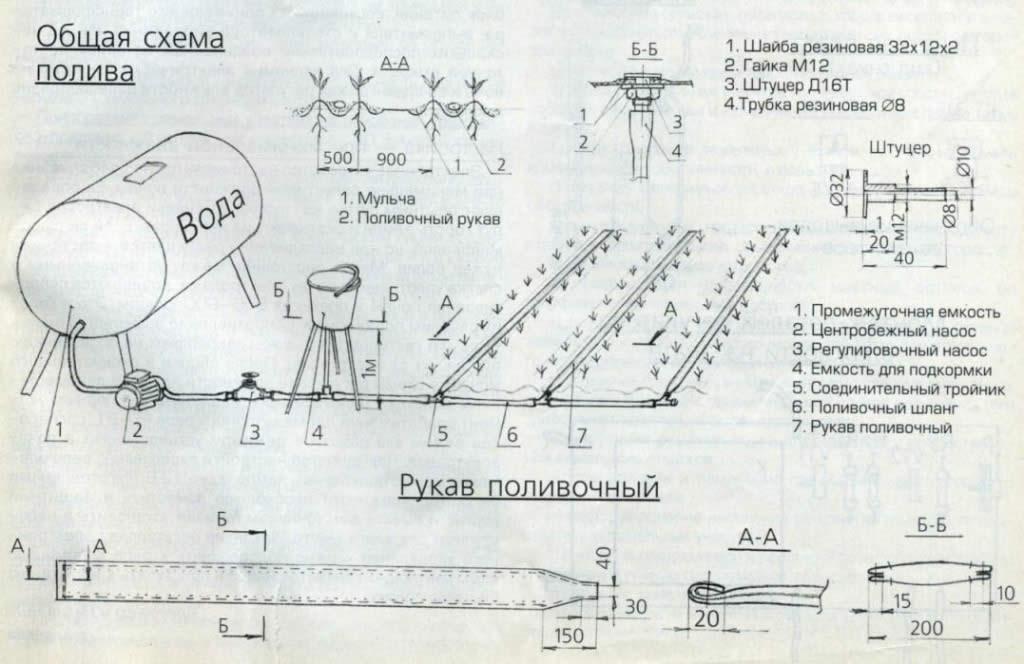 Как сделать подкормщик своими руками 41