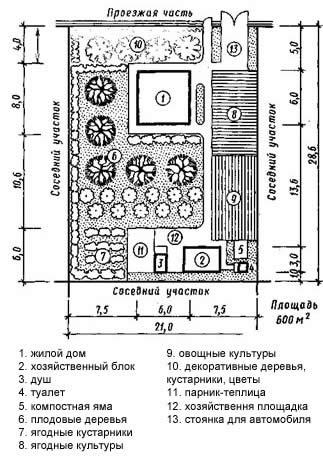 План зонирования двора и палисадника.