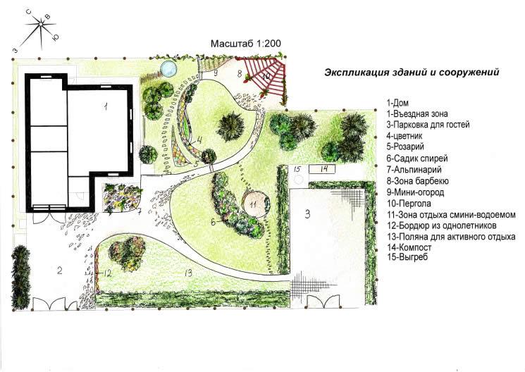 Проект ландшафтного дизайна участка