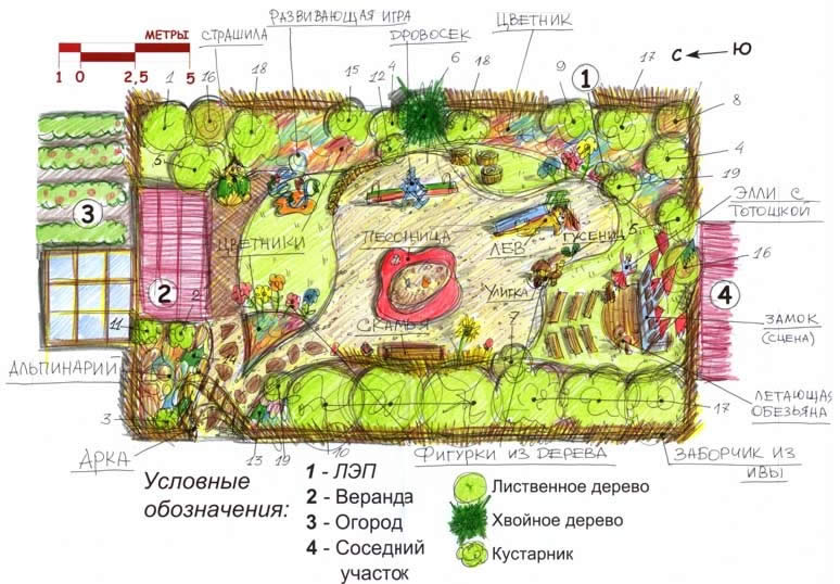 Схема детской площадки своими руками