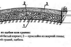 Схема дорожки из щебня