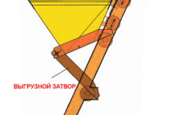 Схема двухвального бетоносмесителя
